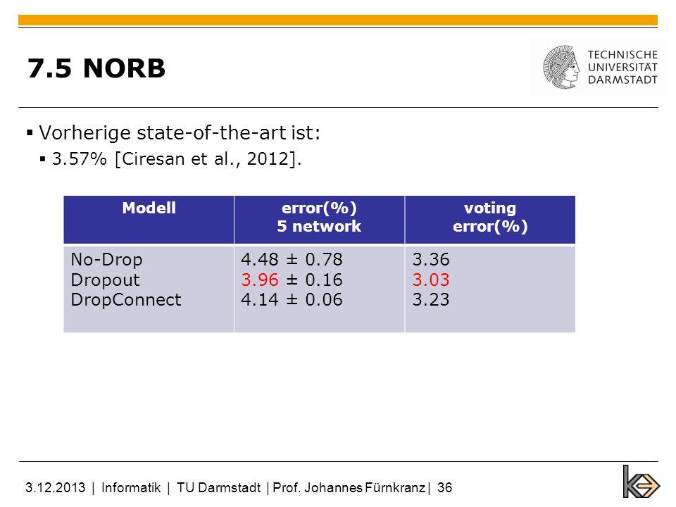 7.5 NORB Vorherige state-of-the-art ist: 3.57% [Ciresan et al., 2012].